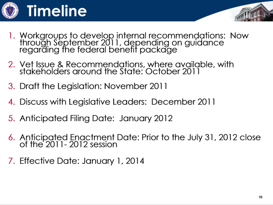 MA EOHHS slide on timeline for national health reform implementation