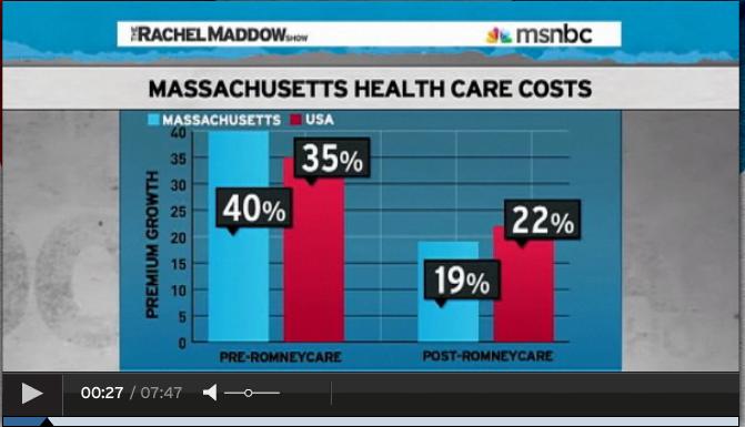 MSNBC report on Massachusetts health refom success