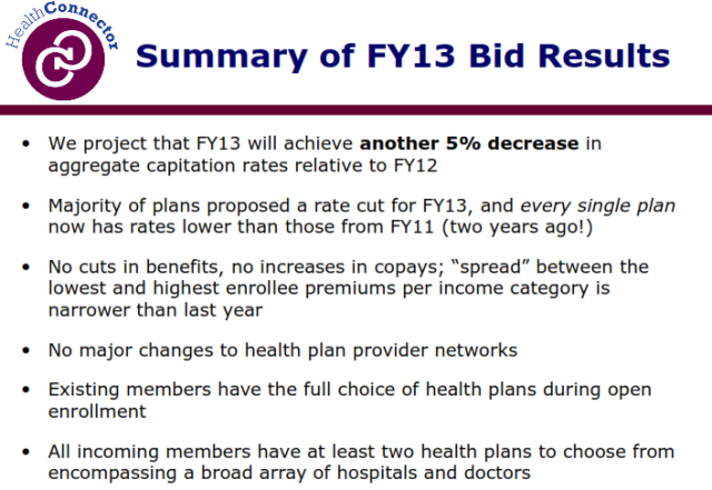 Summary of Connector FY 13 CommCare bidding process results