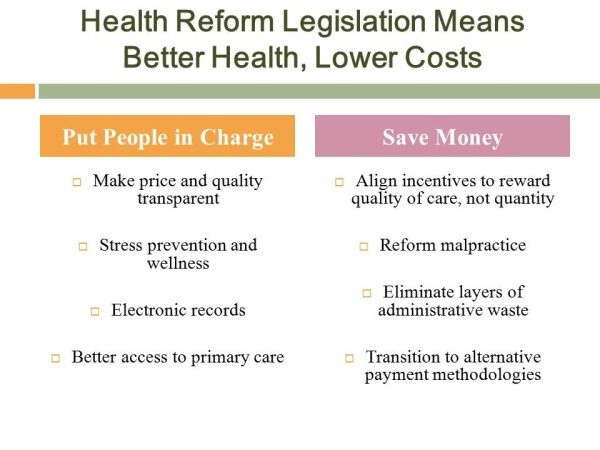 House Payment Reform 2 - Better Health Lower costs