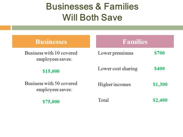 House Payment Reform slide - Business will save