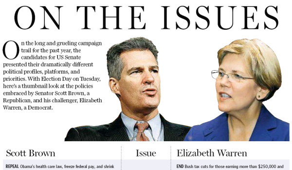 Globe article on the policy positions of Scott Brown and Elizabeth Warren