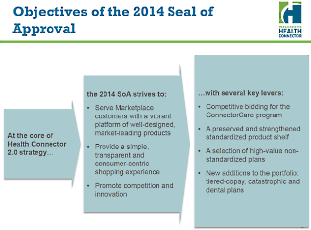 Objectives of the Connector Seal of Approval program