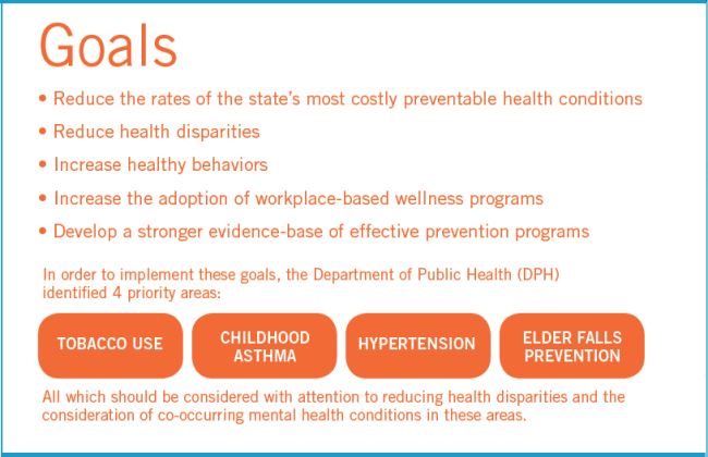 Rwjf Reports On Massachusetts First In The Nation Prevention And