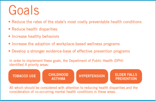 Prevention Trust Infographic goals