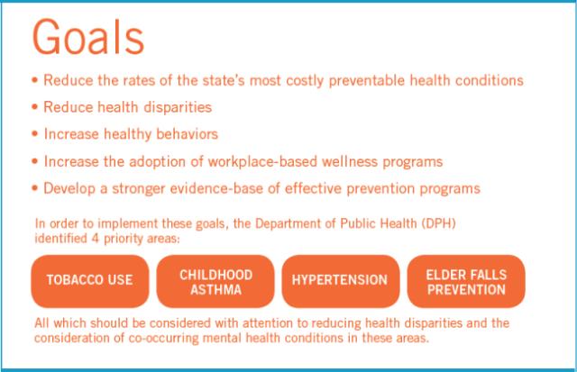 Prevention Trust Infographic goals