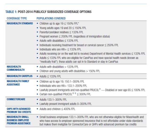 Re-Reforming Reform Part 2 coverage chart